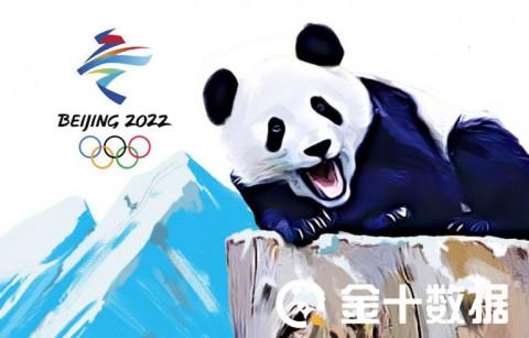 """Lộ diện các nhà tài trợ """"khủng"""" cho Olympic Bắc Kinh 2022"""