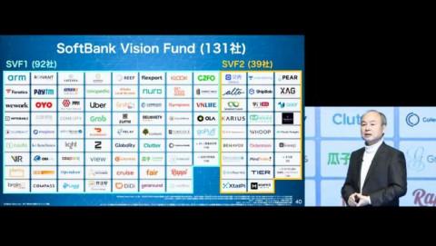 SoftBank gia nhập vào thị trường Đông Nam Á để tìm kiếm những kỳ lân mới giống như Grab