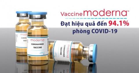 Moderna công bố hiệu quả vaccine sáu tháng sau tiêm