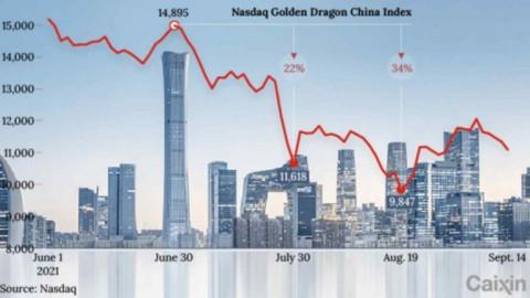 Trung Quốc cố gắng xoa dịu các nhà đầu tư trong bối cảnh đưa ra hàng loạt quy định