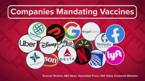 Những doanh nghiệp hàng đầu thế giới bắt buộc tiêm vắc xin cho nhân viên