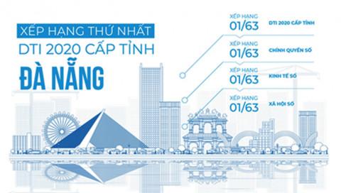 Đà Nẵng: Xếp hạng nhất ở cả 3 trụ cột Chuyển đổi số quốc gia